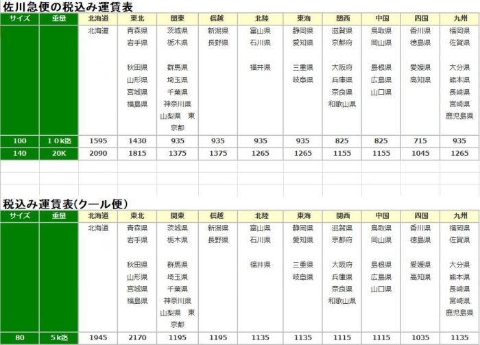 佐川急便運賃表